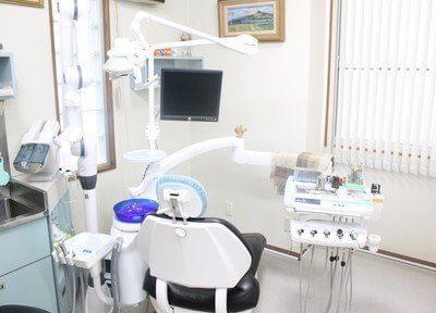 クリーン歯科クリニック