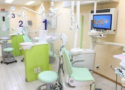 診療室です。治療について不安がございましたら、ぜひご相談ください。
