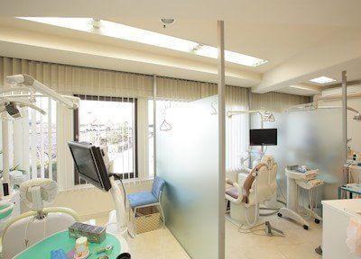 とよなが歯科医院
