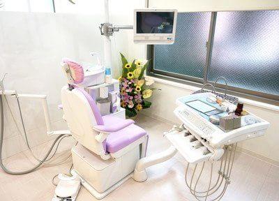 特殊な顕微鏡を使った検査で、歯周病菌を詳しく確認することが可能です。