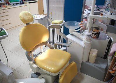 えもり歯科クリニック