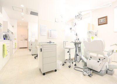 さかぐち歯科医院
