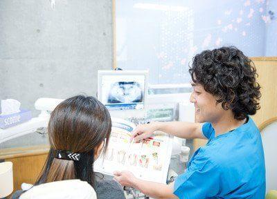 福嶋歯科医院