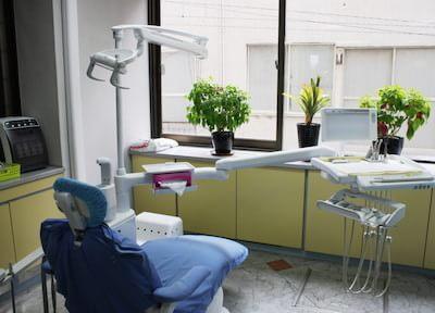 森歯科医院