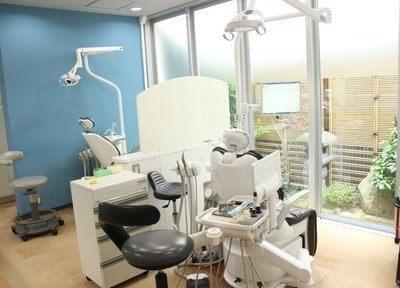 ちゃん歯科医院