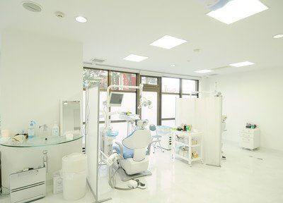 スミヨシファミリー歯科
