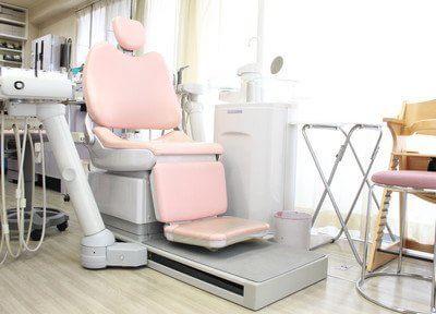 ピエタテールビル歯科医院