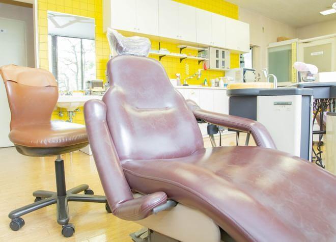 西口歯科医院