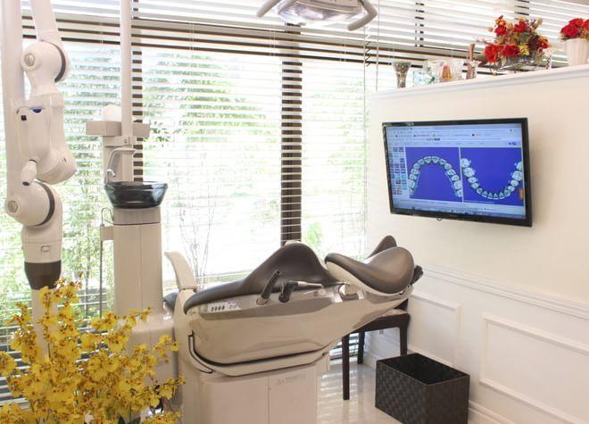 プレミアスマイル矯正歯科5