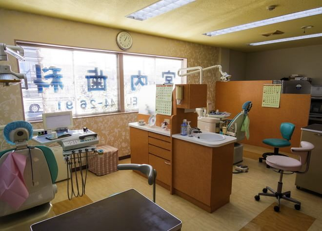 宮内歯科医院