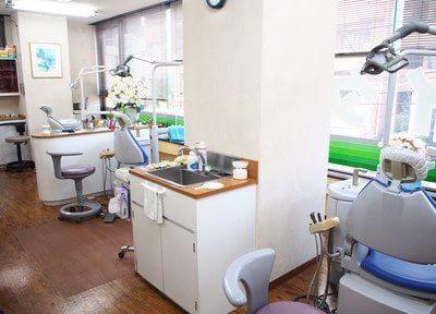 イタクラ歯科クリニック6
