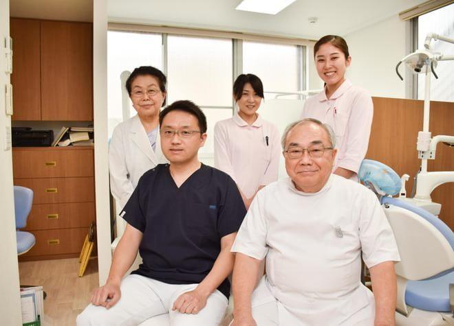 うきち歯科医院の画像