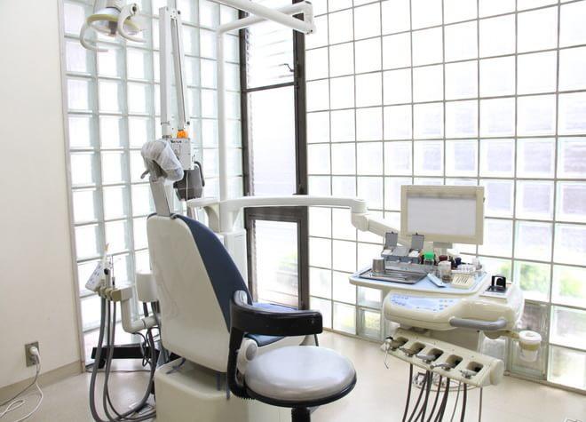 杉山歯科医院(江東区東砂5-12-21)の画像