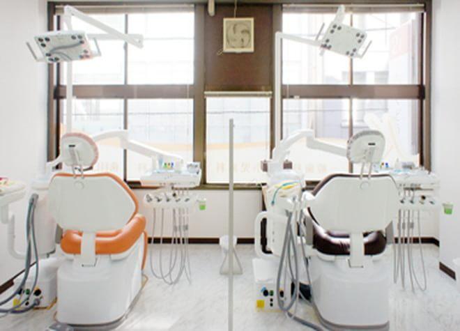 くどう歯科医院