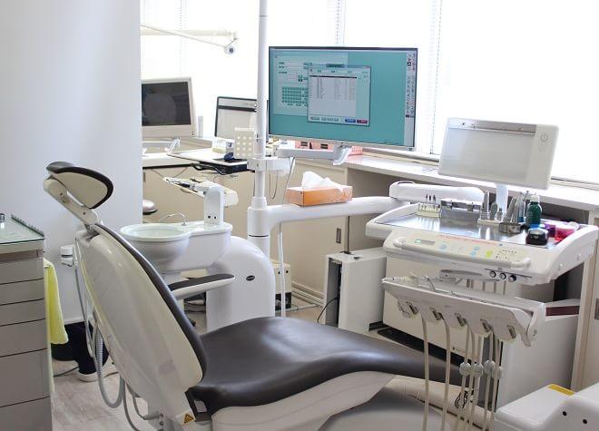 マナベ矯正歯科の画像