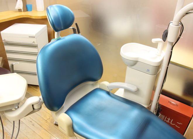 Q.歯周病の治療として取り組んでいることはありますか?
