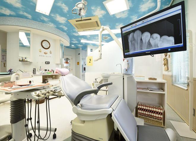 当別ファミリー歯科