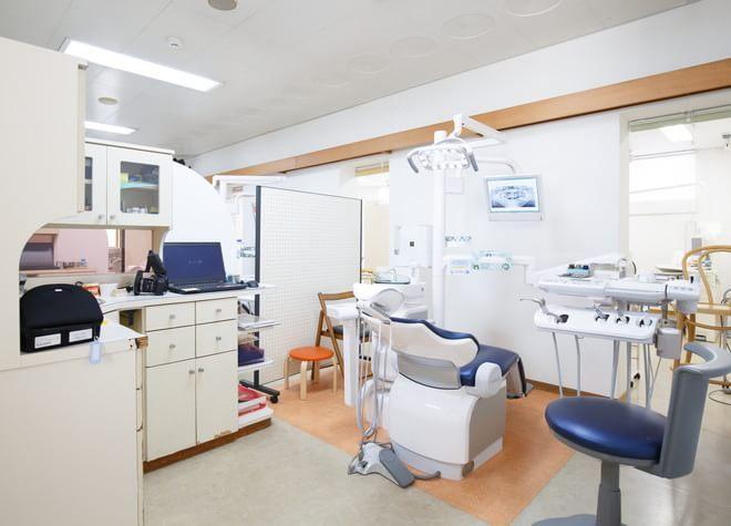 神澤歯科医院の画像