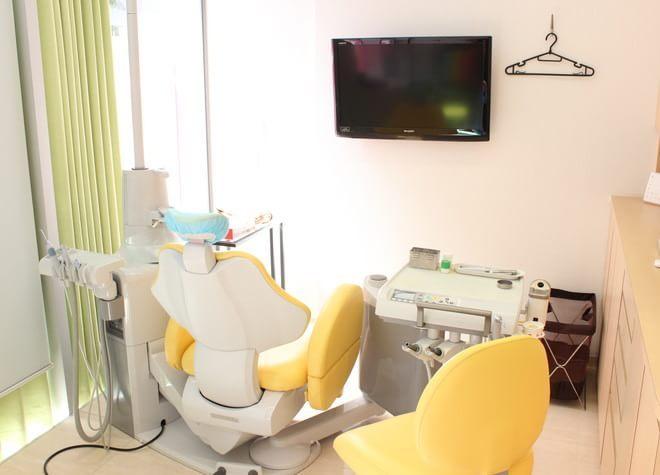 蕨駅近辺の歯科・歯医者「蕨・さくら歯科」