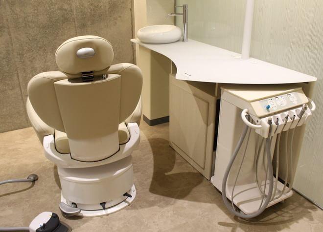 三軒茶屋デンタルデザイン歯列矯正歯科の画像