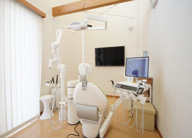 よしぞえ歯科クリニックの画像