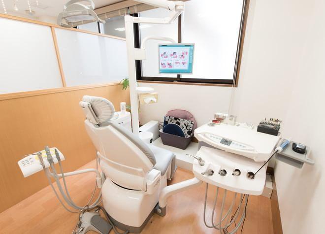 メリィハウス歯科クリニックの画像