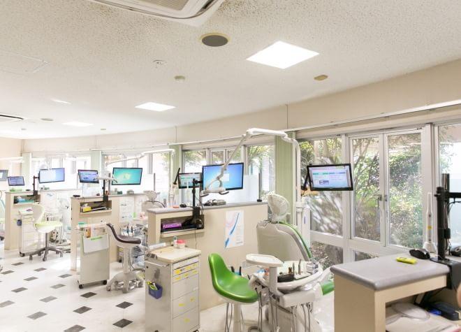 しんぷく歯科5