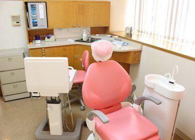 市川歯科医院5