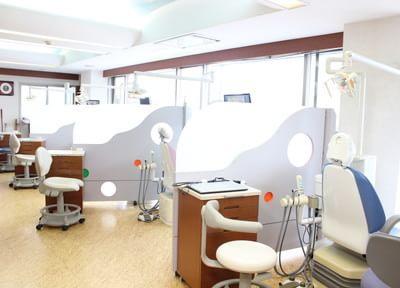 二町中西歯科医院7