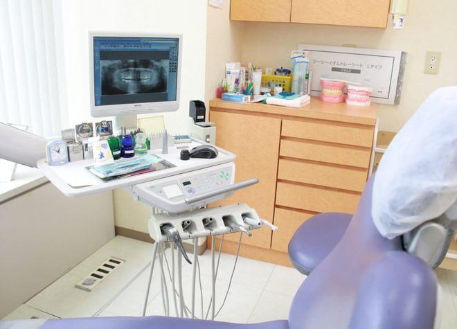 武蔵境駅近辺の歯科・歯医者「みやうち歯科」