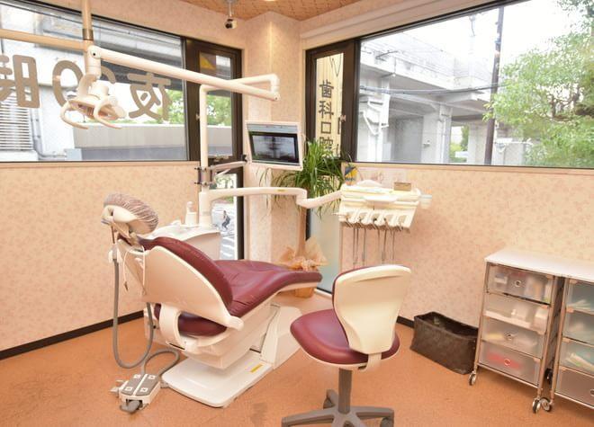 医療法人鳳珠会 にしのみや歯科口腔外科・歯科