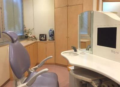 井口矯正歯科クリニック
