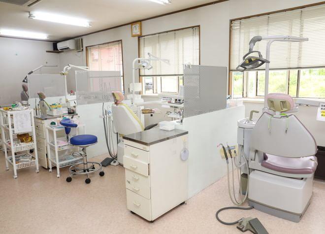 馬立歯科医院