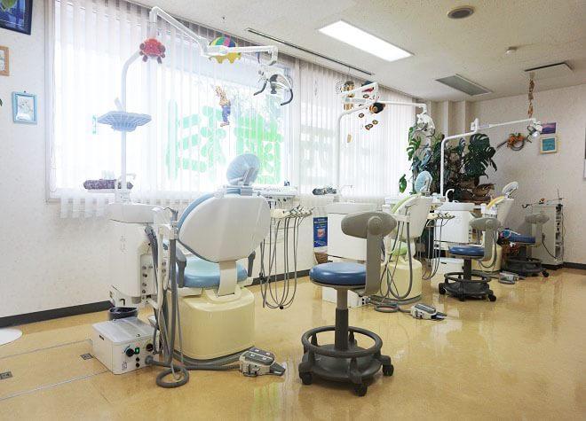 北西歯科医院