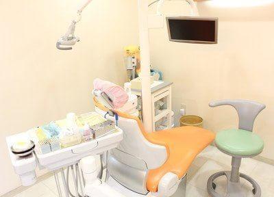 ありむら歯科医院4