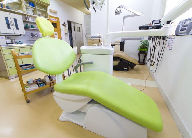 森歯科医院2