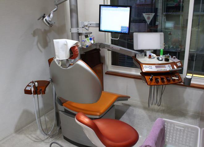銀座もりしま歯科口腔外科3
