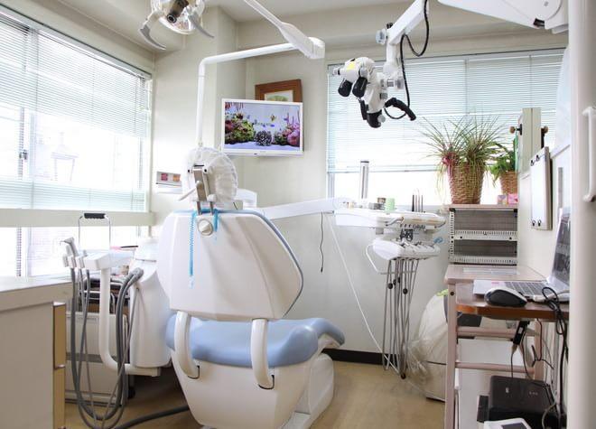 森岡歯科医院6