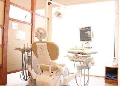 すずらん歯科・矯正歯科