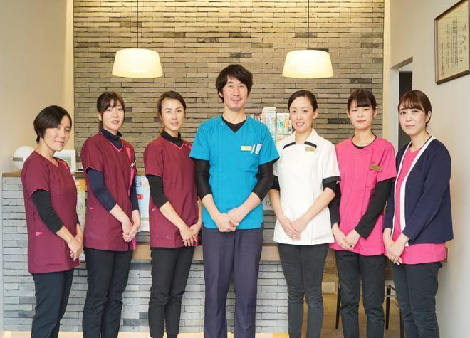 小林歯科医院(針中野駅)
