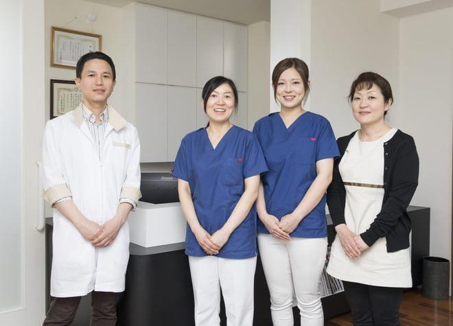 歯科ドクターHa