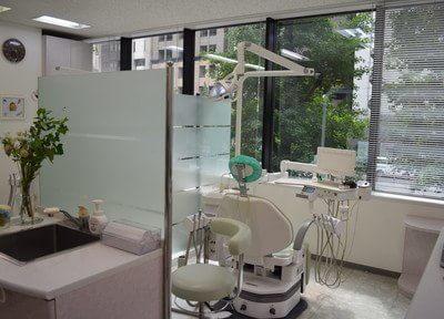 銀座はけた歯科医院5