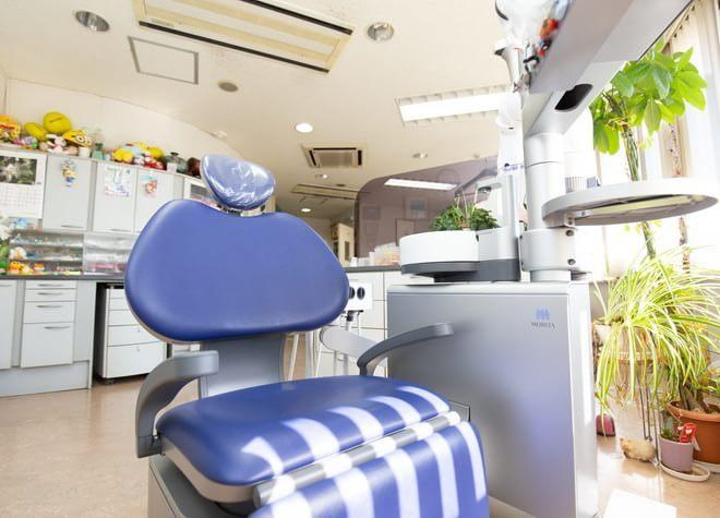 福田歯科医院7
