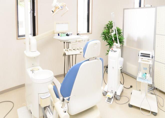 医療法人 井上歯科医院