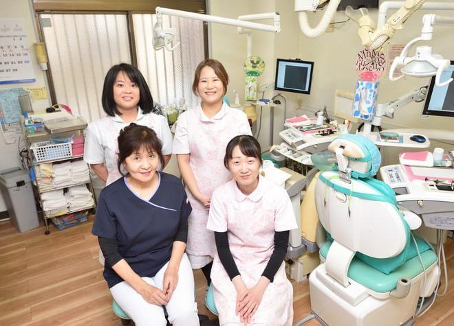いくこ歯科医院