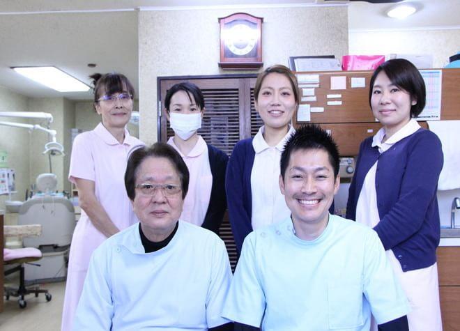 藤田歯科医院(茨木市春日)