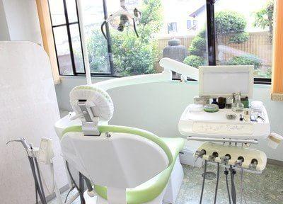 丹羽歯科医院3