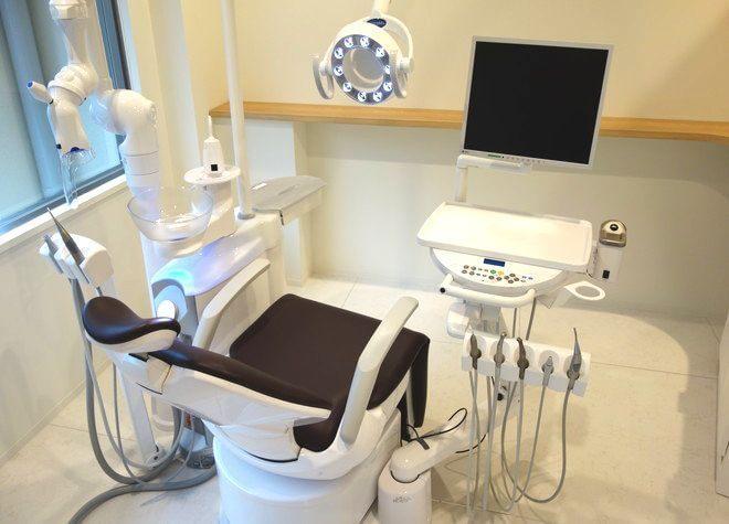 釜田歯科医院2