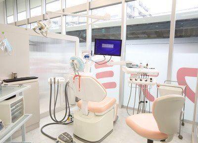 アイファミリー歯科の医院写真