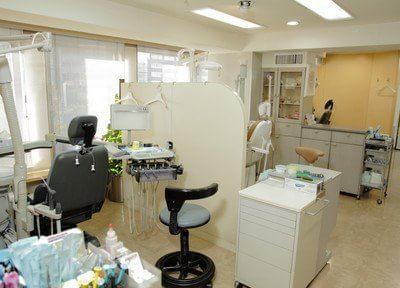 八重洲中央歯科4